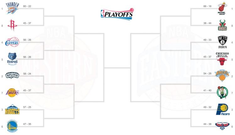 NBA-playoffs-2013-bracket